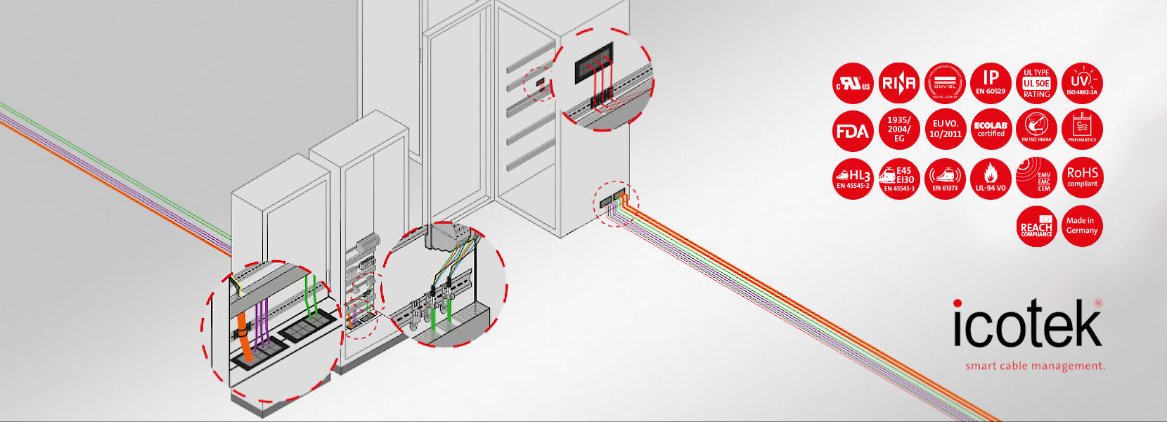 Read more about the article Cable management & EMC cable shield earthing for control panels, enclosures and cabinets